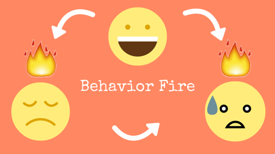 Behavior Fire