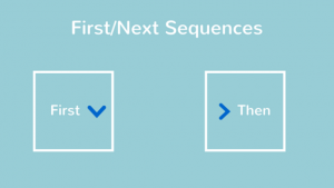 First-Next Sequences