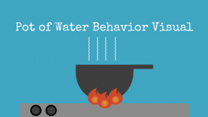 Pot of Water Behavior Visual