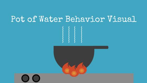 Pot of Water Behavior Visual