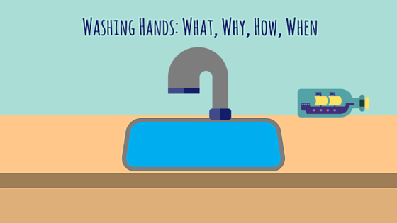 Washing Hands- What, Why, How, When-